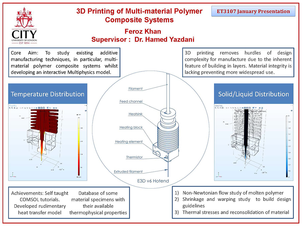 Poster illustrating core aims, challenges and achievements of student project 3D printing of multi-material polymer composite systems, by Feroz Khan.