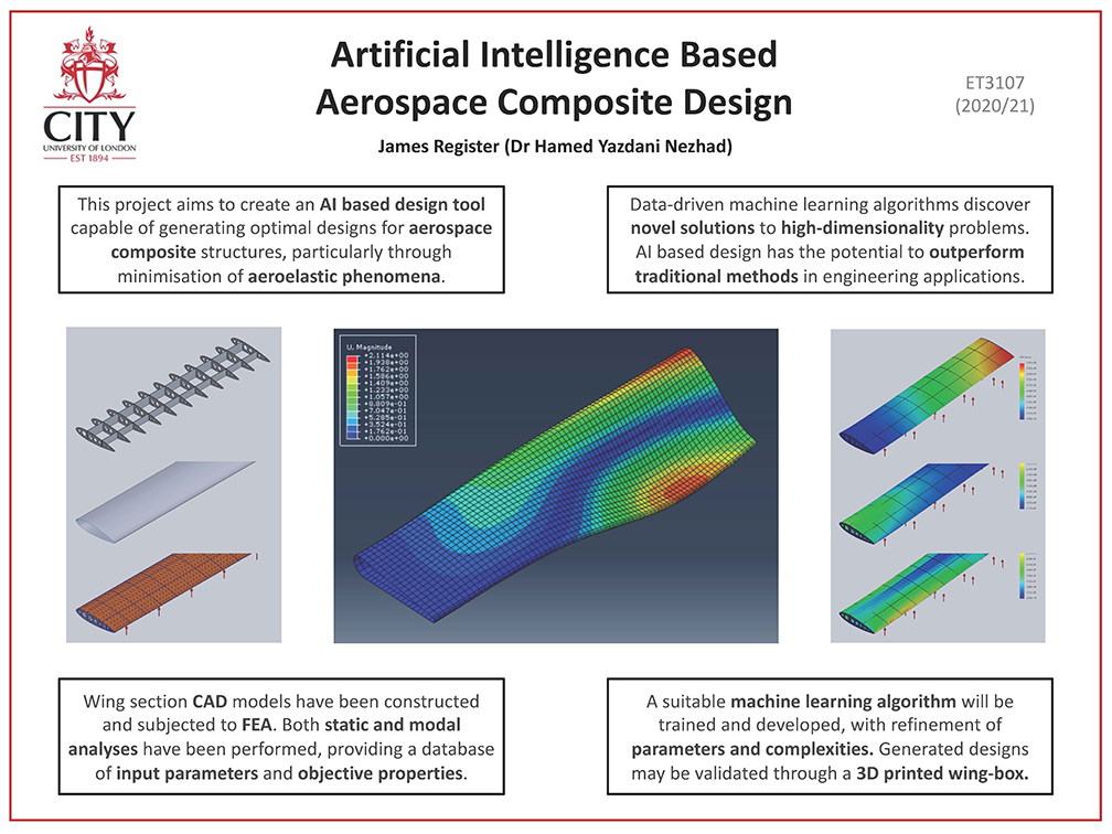 Poster illustrating core aims, challenges and achievements of student project Artificial intelligence based aerospace composite design, by James Register.