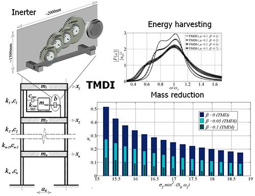 Lightweight tuned mass-damper-interter (TMDI) device