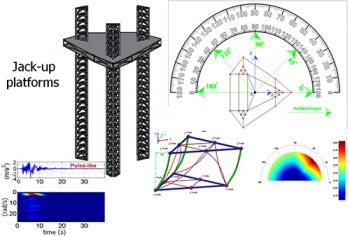 Jack-up platform diagram